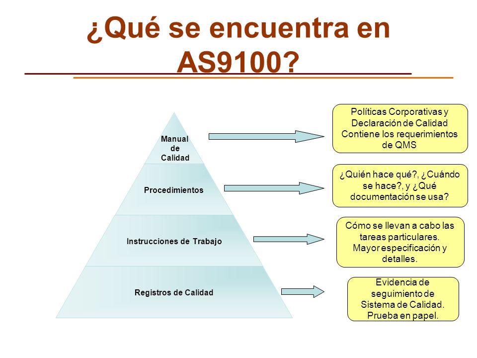 ¿Qué se encuentra en AS9100 Políticas Corporativas y Declaración de Calidad. Contiene los requerimientos de QMS.