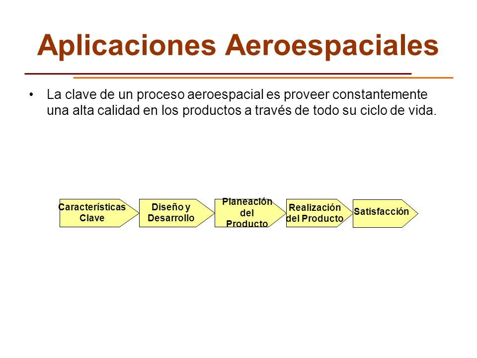 Aplicaciones Aeroespaciales