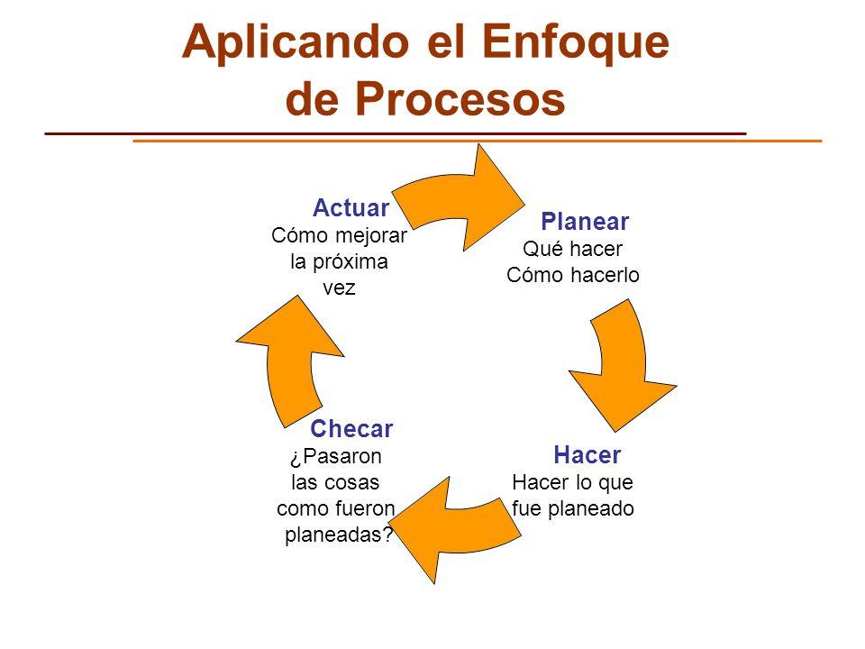 Aplicando el Enfoque de Procesos