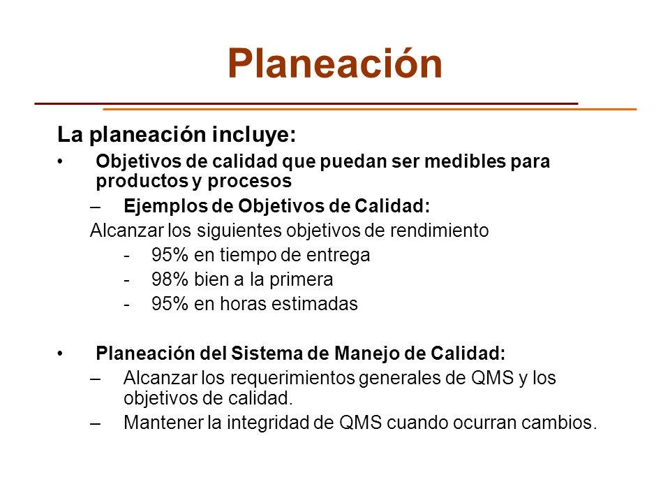 Planeación La planeación incluye: