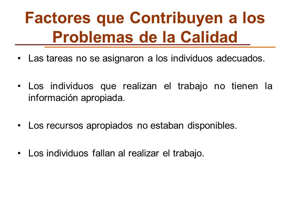 Factores que Contribuyen a los Problemas de la Calidad