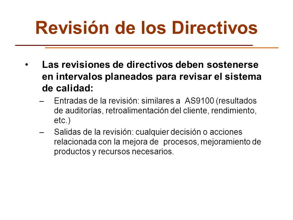 Revisión de los Directivos