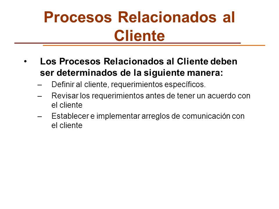 Procesos Relacionados al Cliente
