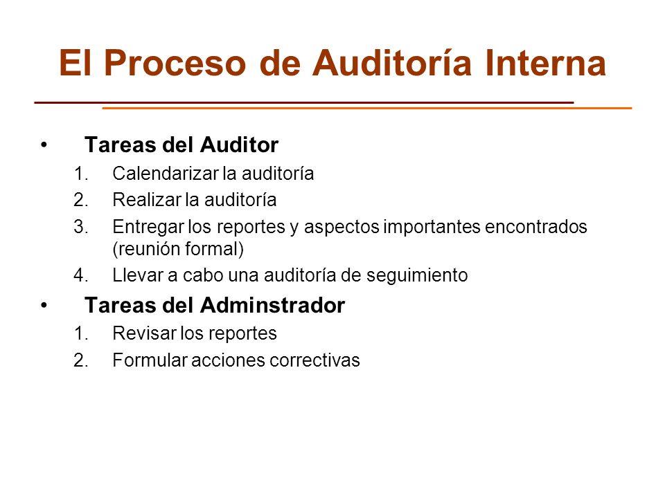El Proceso de Auditoría Interna