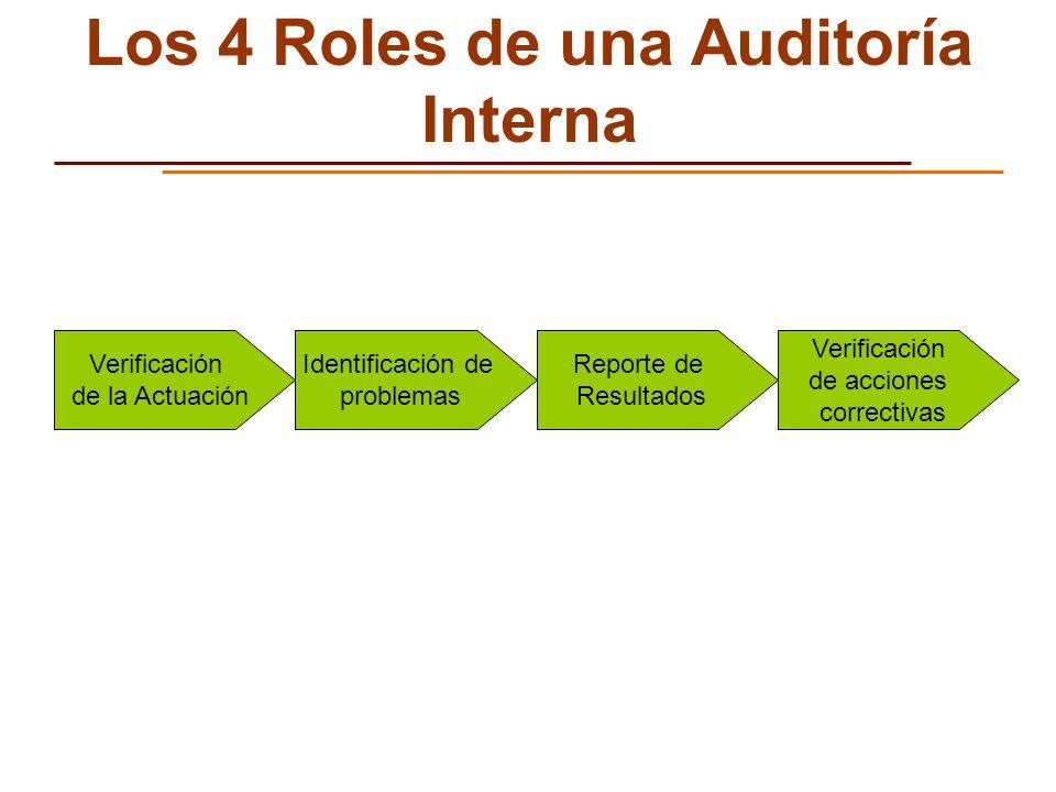 Los 4 Roles de una Auditoría Interna