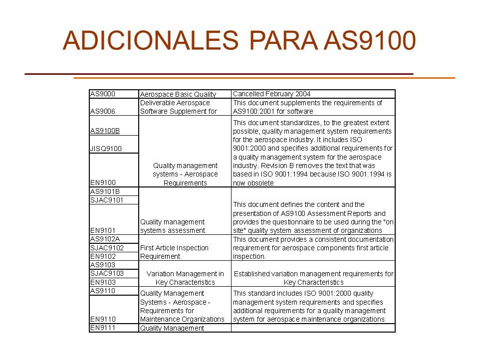 ADICIONALES PARA AS9100