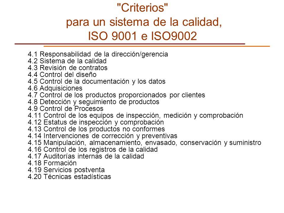 Criterios para un sistema de la calidad, ISO 9001 e ISO9002