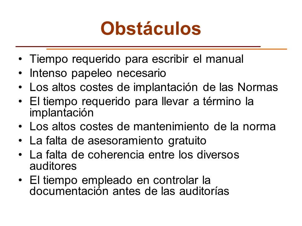 Obstáculos Tiempo requerido para escribir el manual