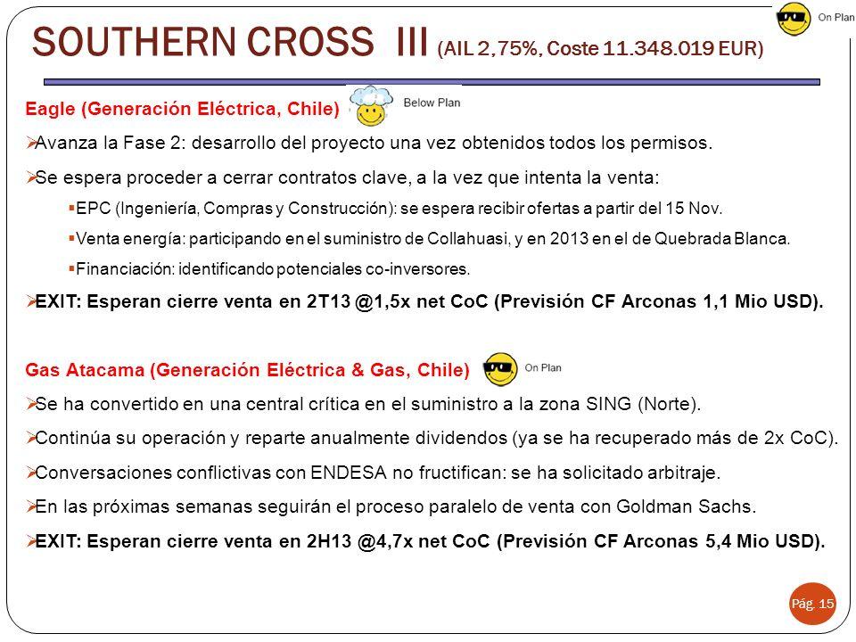 SOUTHERN CROSS III (AIL 2,75%, Coste 11.348.019 EUR)