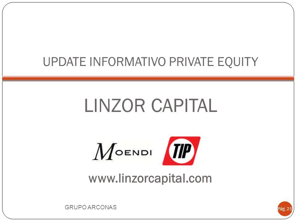 UPDATE INFORMATIVO PRIVATE EQUITY LINZOR CAPITAL www.linzorcapital.com