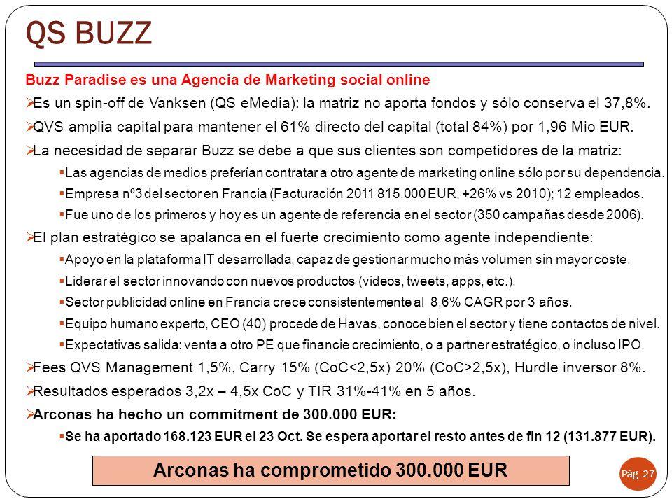 Arconas ha comprometido 300.000 EUR