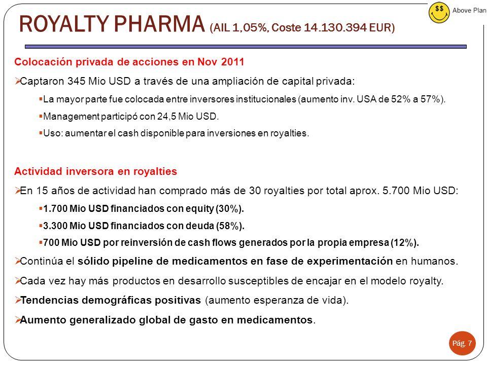 ROYALTY PHARMA (AIL 1,05%, Coste 14.130.394 EUR)