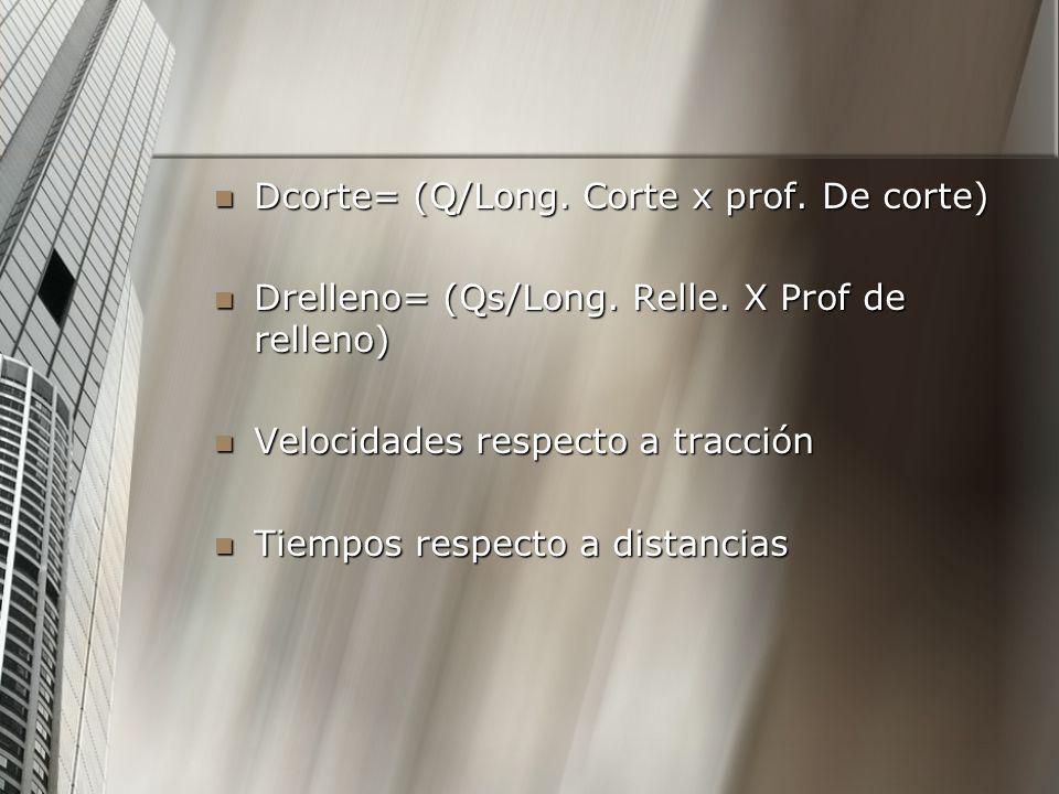 Dcorte= (Q/Long. Corte x prof. De corte)