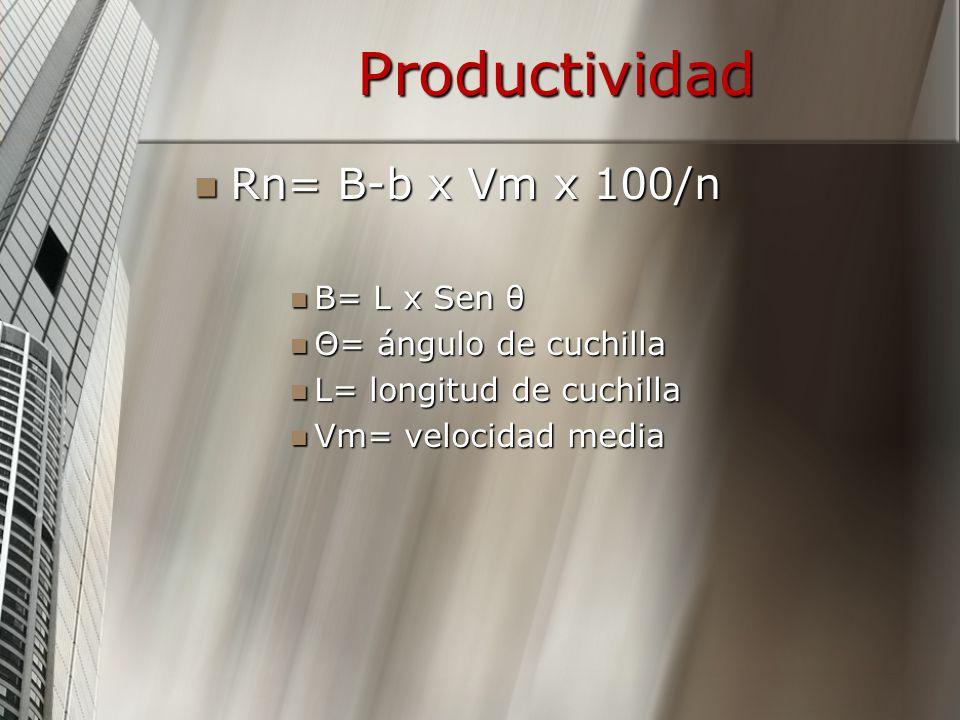Productividad Rn= B-b x Vm x 100/n B= L x Sen θ Θ= ángulo de cuchilla