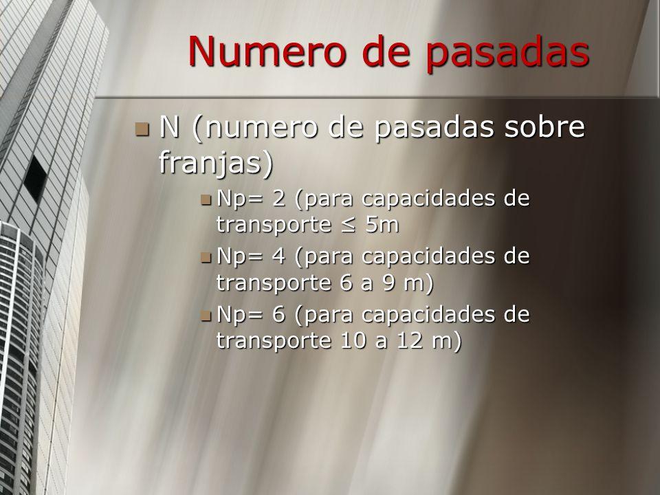 Numero de pasadas N (numero de pasadas sobre franjas)