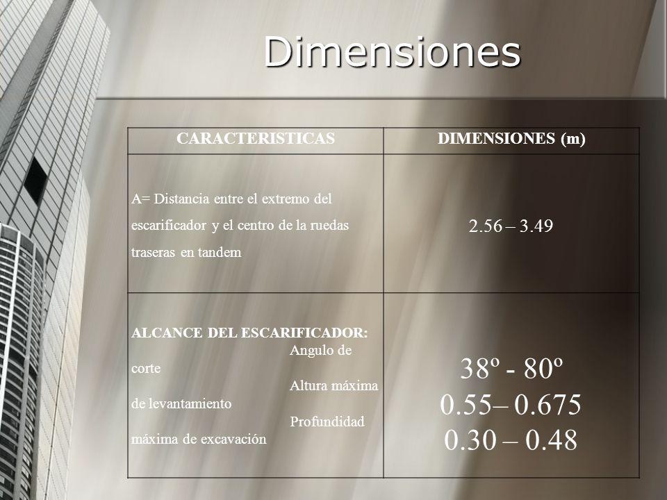Dimensiones CARACTERISTICAS. DIMENSIONES (m) A= Distancia entre el extremo del escarificador y el centro de la ruedas traseras en tandem.