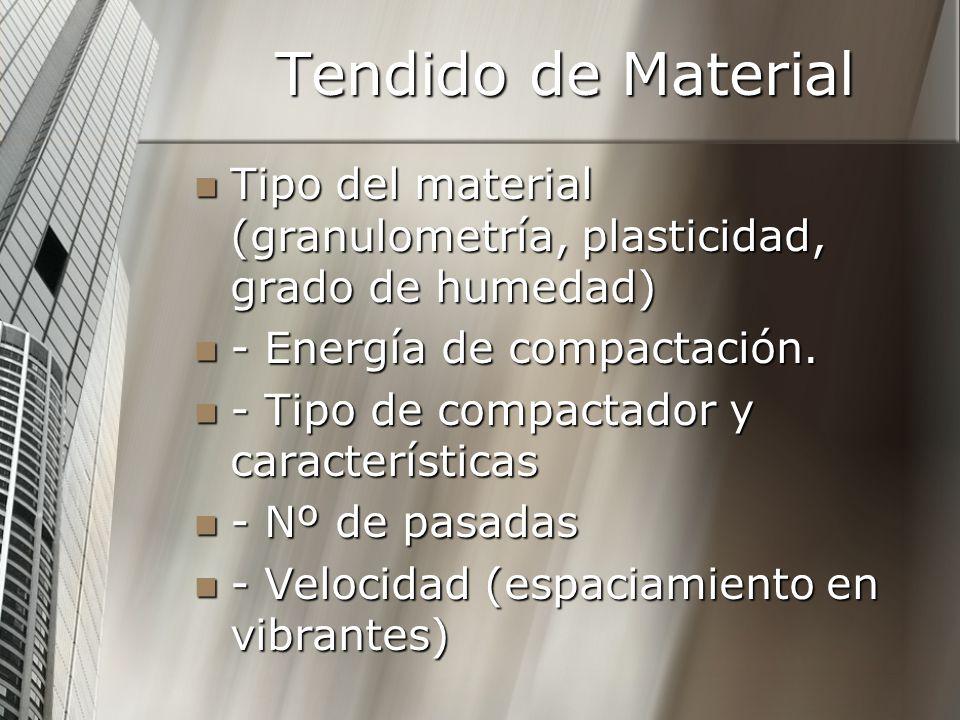 Tendido de Material Tipo del material (granulometría, plasticidad, grado de humedad) - Energía de compactación.