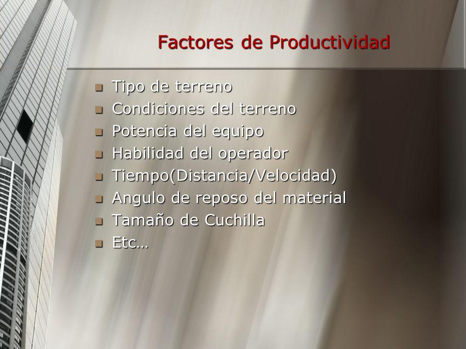 Factores de Productividad