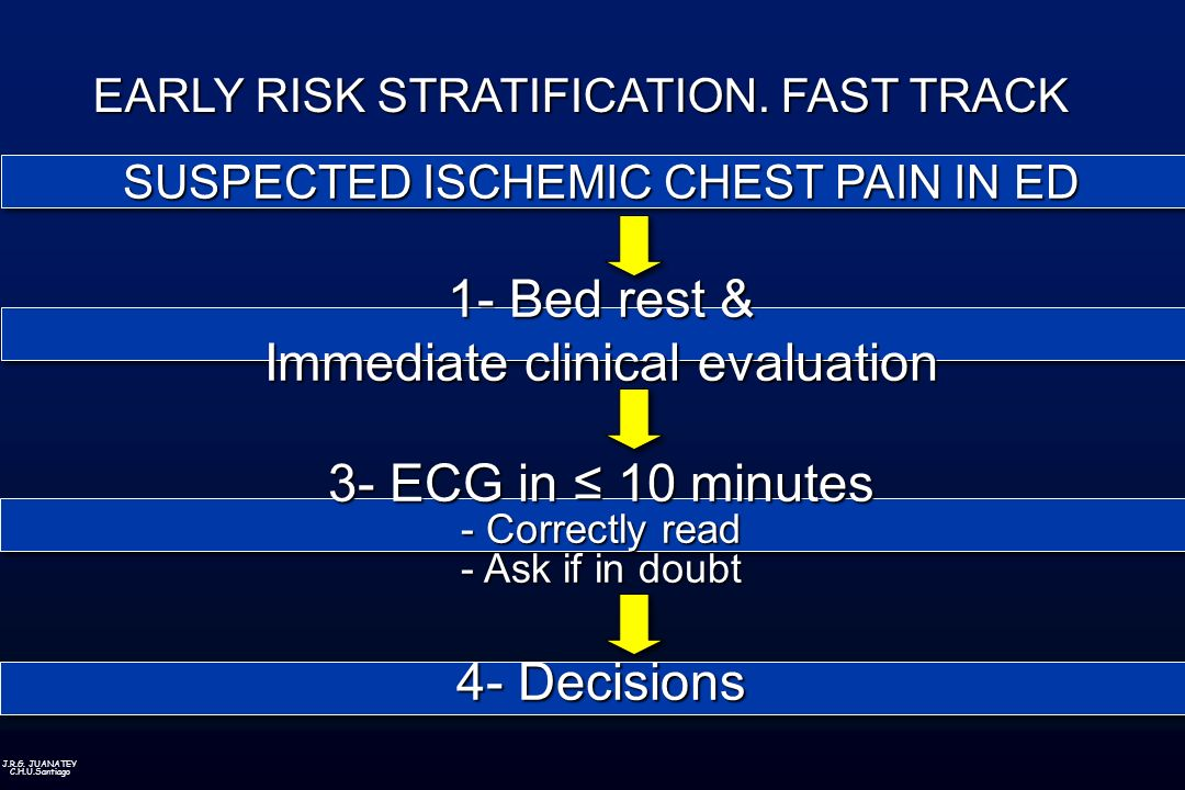 Immediate clinical evaluation 3- ECG in ≤ 10 minutes