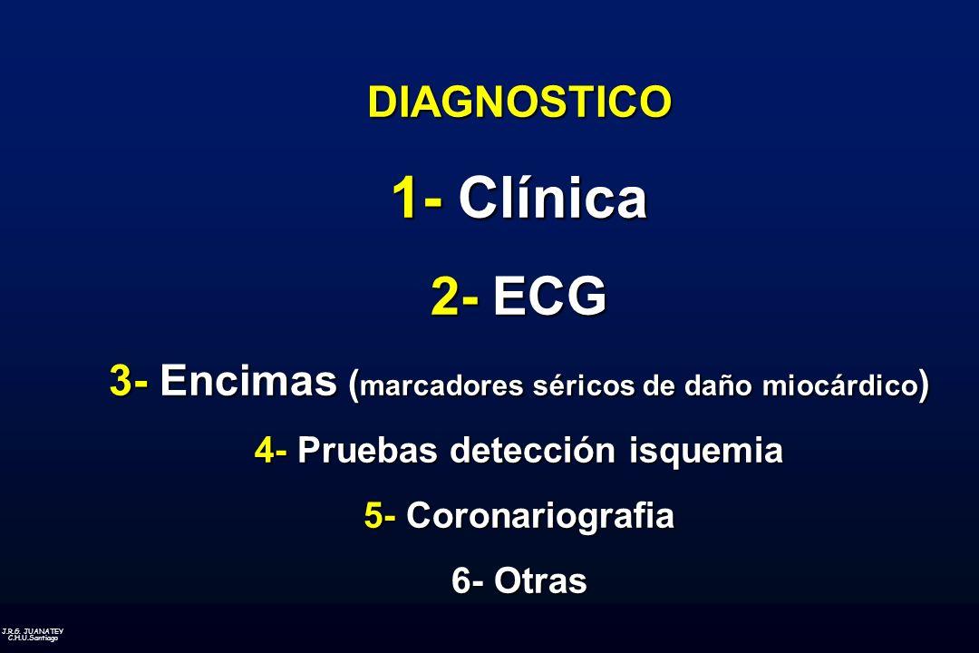 1- Clínica 2- ECG DIAGNOSTICO