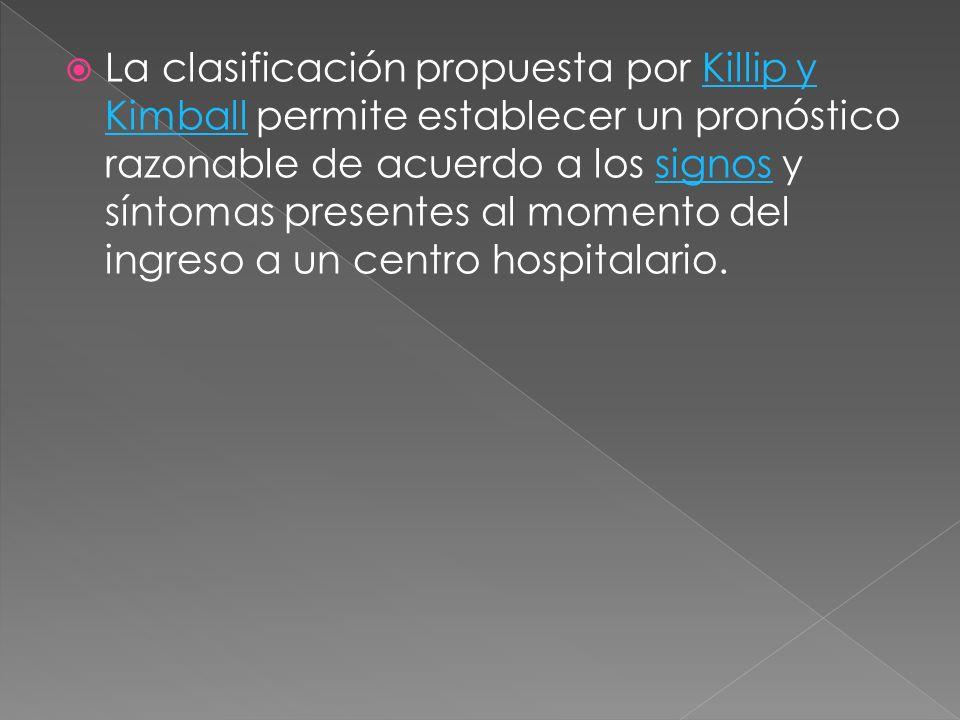 La clasificación propuesta por Killip y Kimball permite establecer un pronóstico razonable de acuerdo a los signos y síntomas presentes al momento del ingreso a un centro hospitalario.