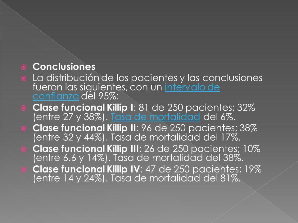 Conclusiones La distribución de los pacientes y las conclusiones fueron las siguientes, con un intervalo de confianza del 95%: