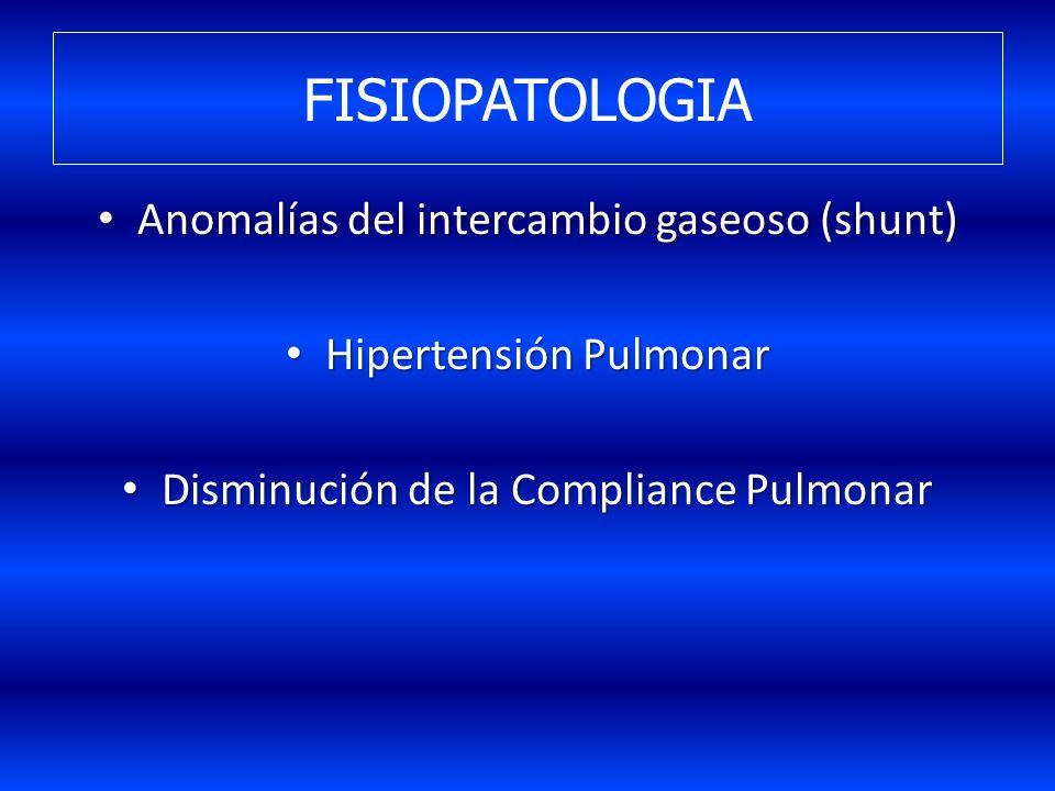 FISIOPATOLOGIA Anomalías del intercambio gaseoso (shunt)
