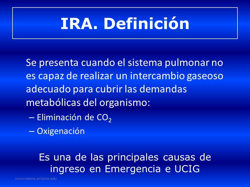 Es una de las principales causas de ingreso en Emergencia e UCIG