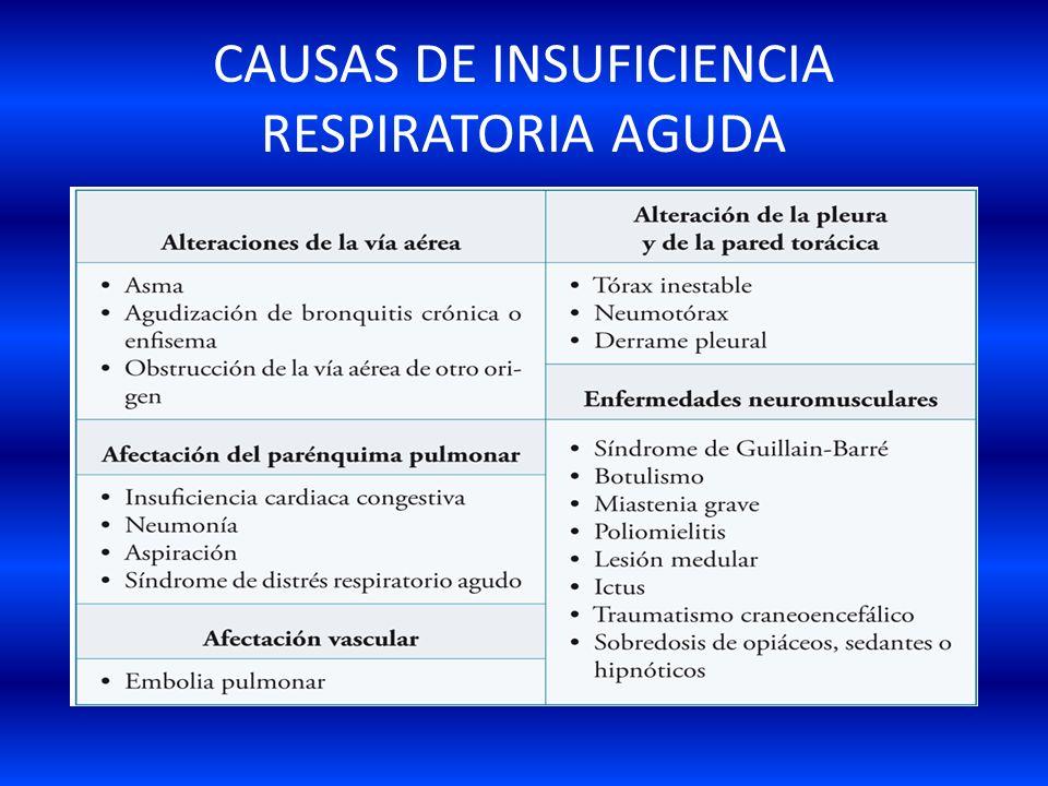 CAUSAS DE INSUFICIENCIA RESPIRATORIA AGUDA