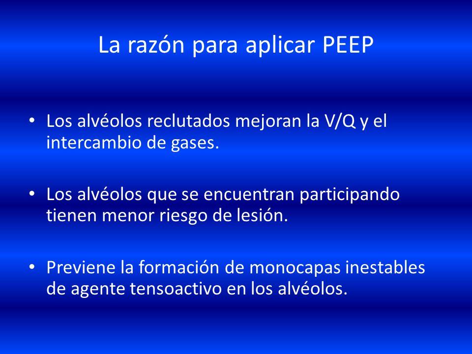 La razón para aplicar PEEP