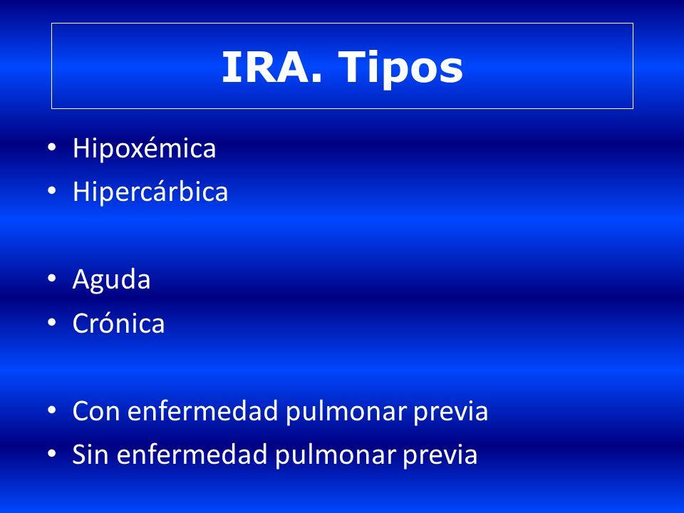IRA. Tipos Hipoxémica Hipercárbica Aguda Crónica