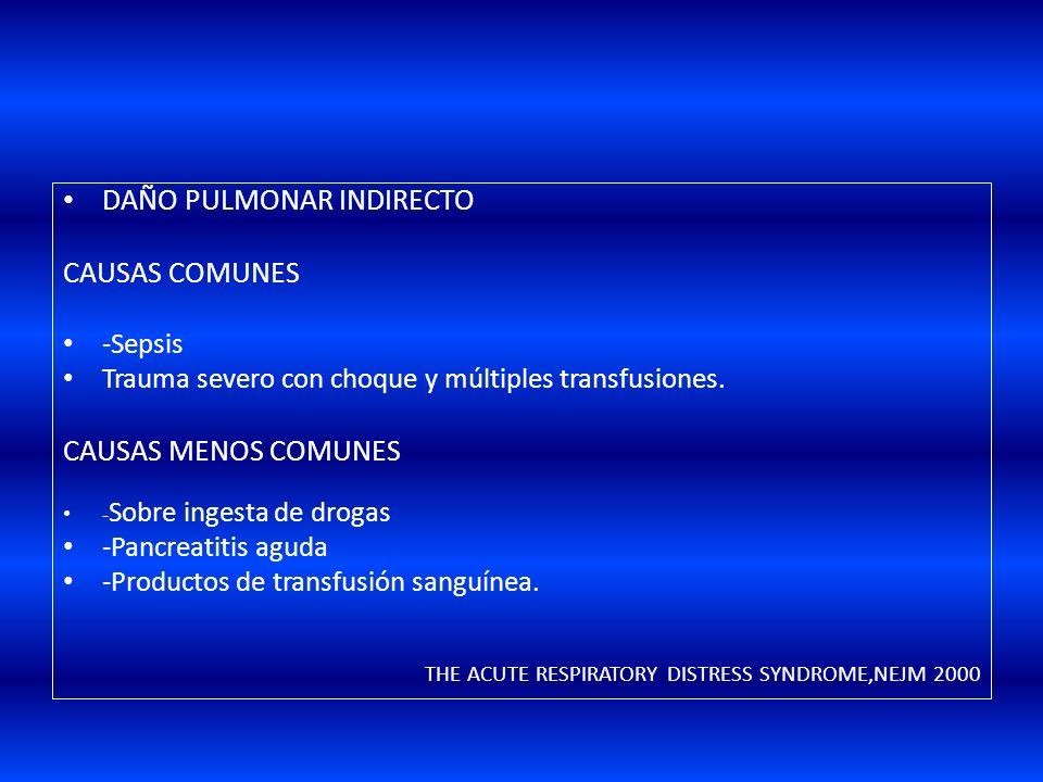 DAÑO PULMONAR INDIRECTO CAUSAS COMUNES