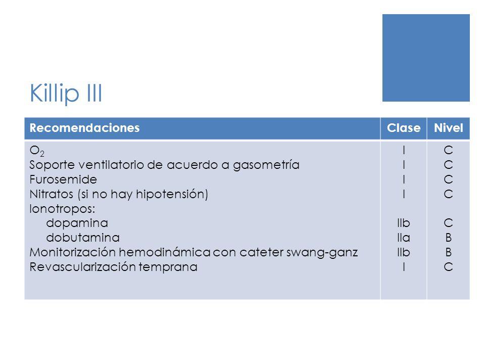 Killip III Recomendaciones Clase Nivel O2
