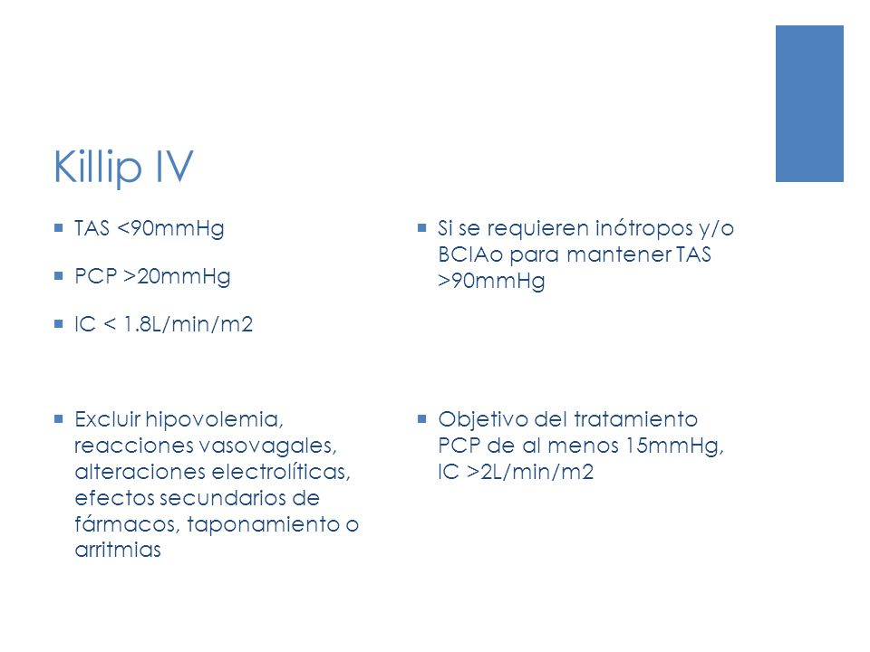 Killip IV TAS <90mmHg PCP >20mmHg IC < 1.8L/min/m2