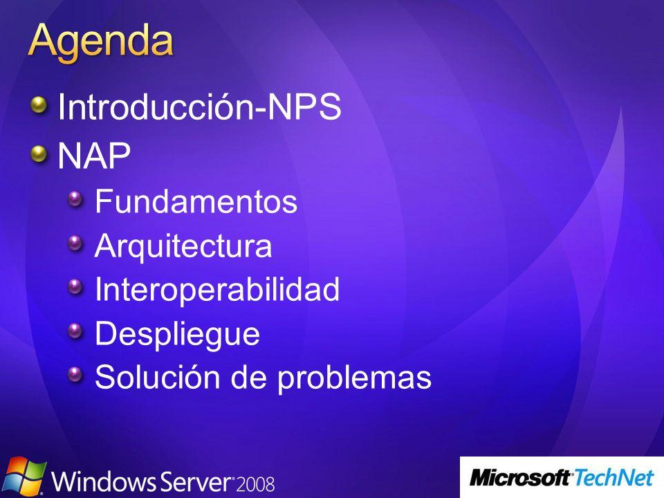 Agenda Introducción-NPS NAP Fundamentos Arquitectura Interoperabilidad