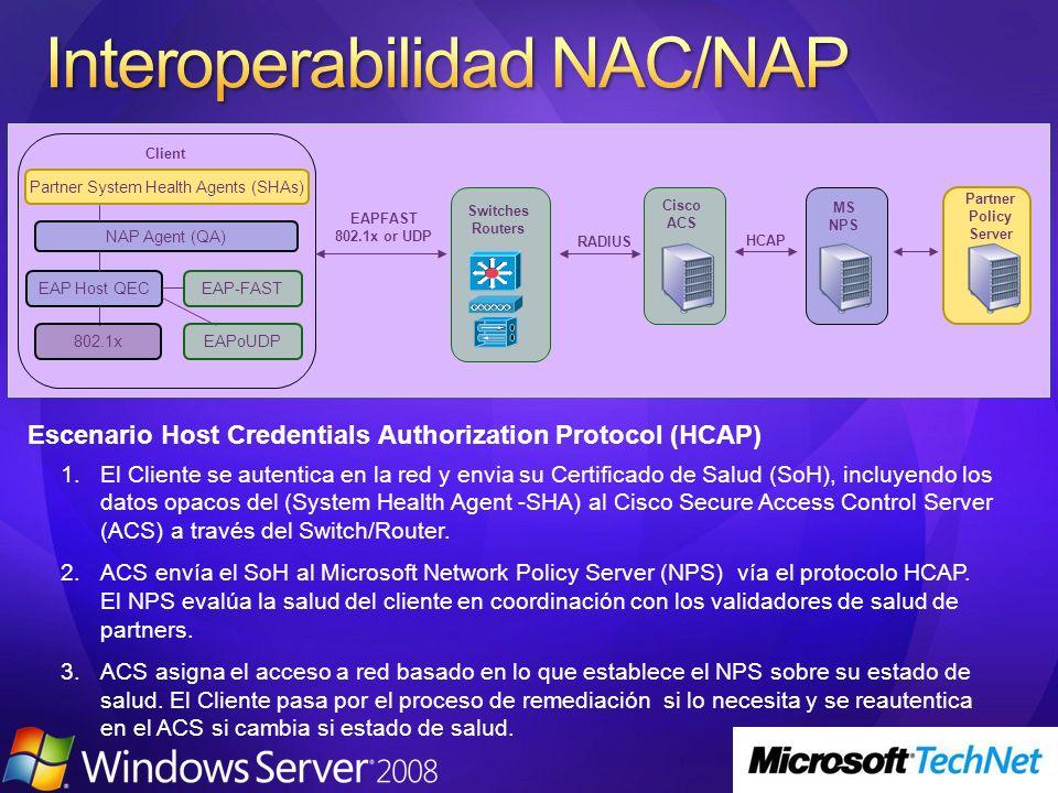 Interoperabilidad NAC/NAP