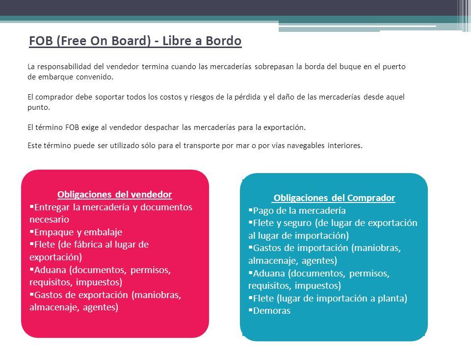 FOB (Free On Board) - Libre a Bordo