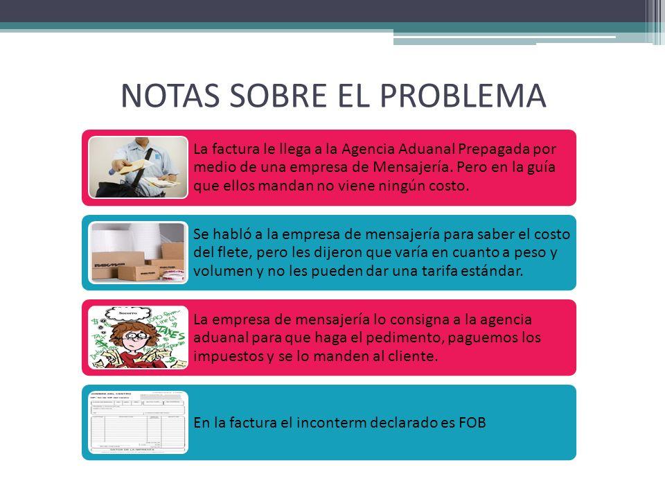 NOTAS SOBRE EL PROBLEMA