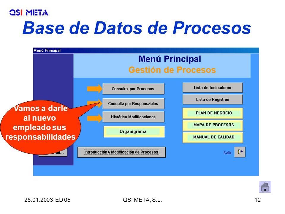 Base de Datos de Procesos