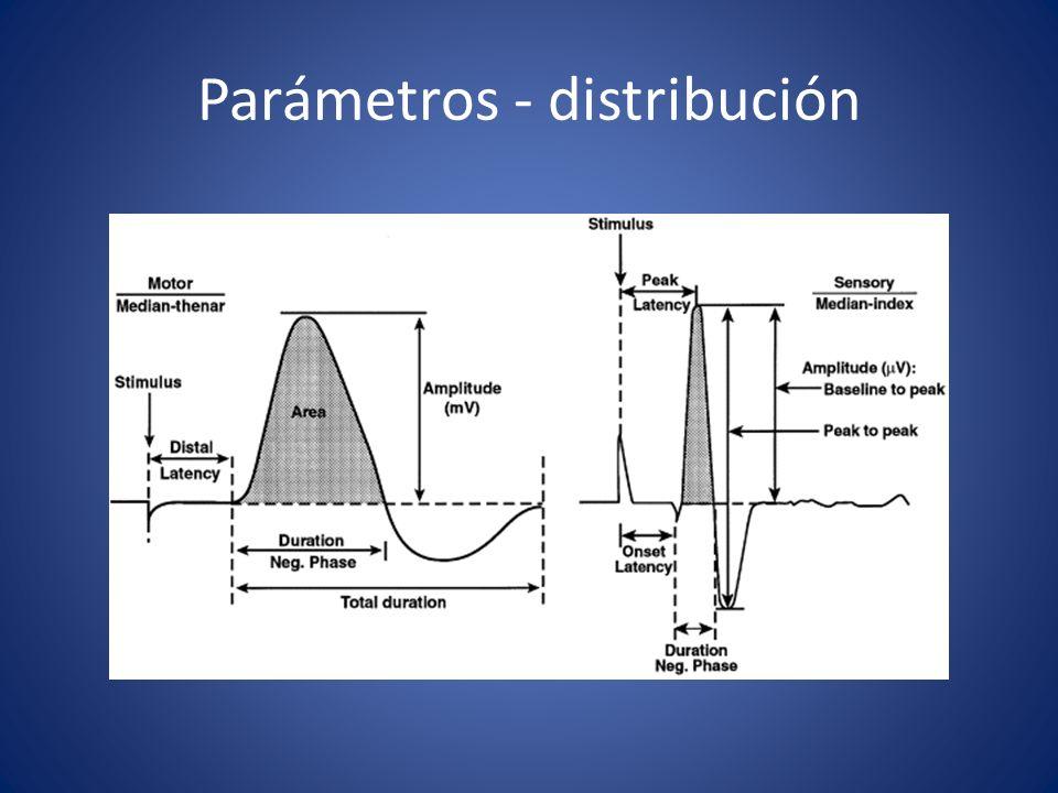 Parámetros - distribución