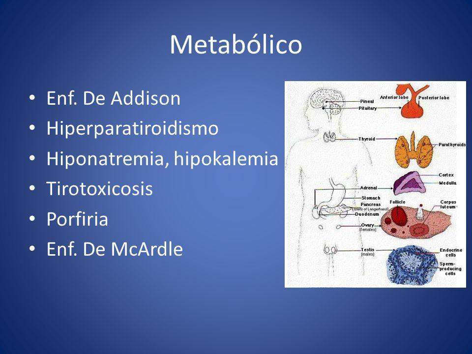 Metabólico Enf. De Addison Hiperparatiroidismo