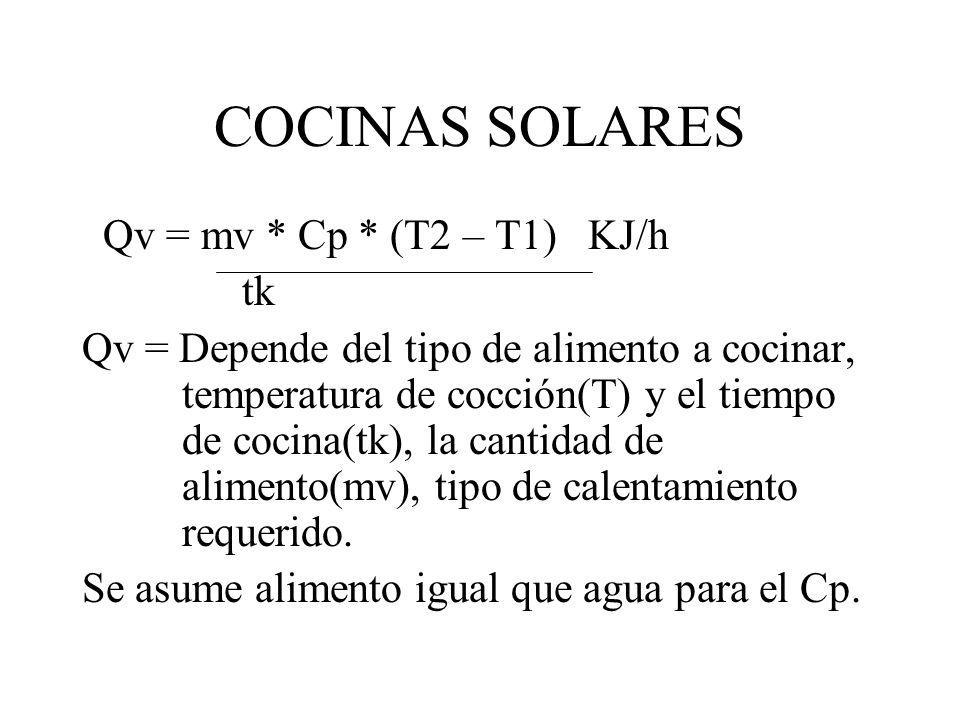 COCINAS SOLARES Qv = mv * Cp * (T2 – T1) KJ/h tk