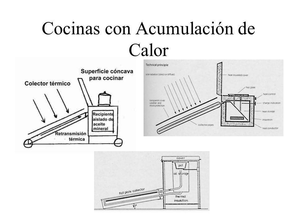 Cocinas con Acumulación de Calor