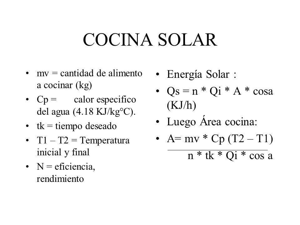 COCINA SOLAR Energía Solar : Qs = n * Qi * A * cosa (KJ/h)