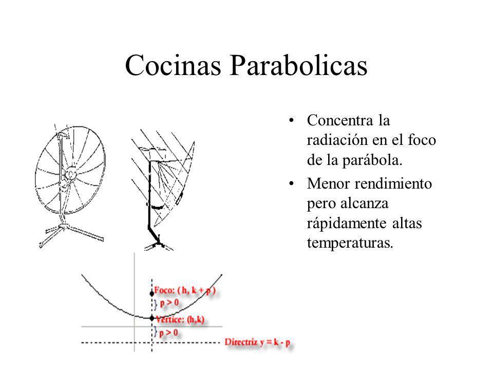 Cocinas Parabolicas Concentra la radiación en el foco de la parábola.