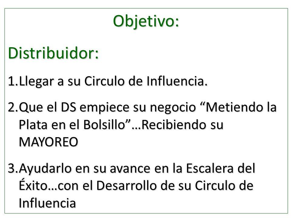 Objetivo: Distribuidor: Llegar a su Circulo de Influencia.