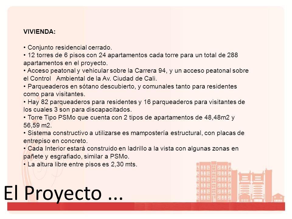 El Proyecto ... VIVIENDA: Conjunto residencial cerrado.