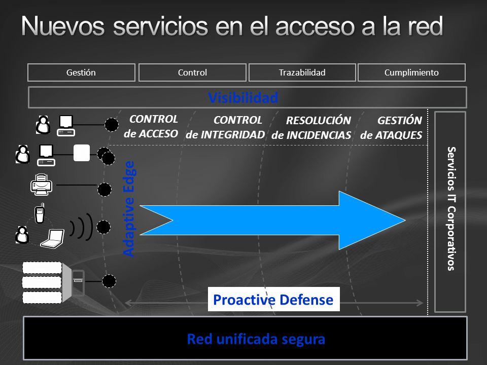 Nuevos servicios en el acceso a la red