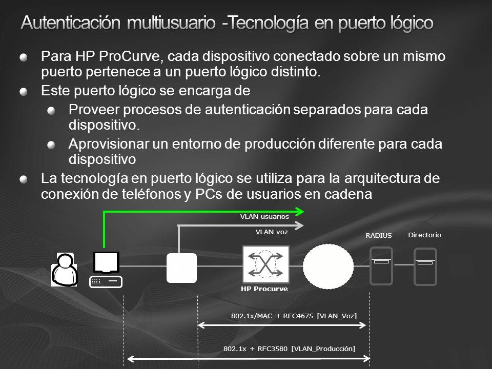 Autenticación multiusuario -Tecnología en puerto lógico