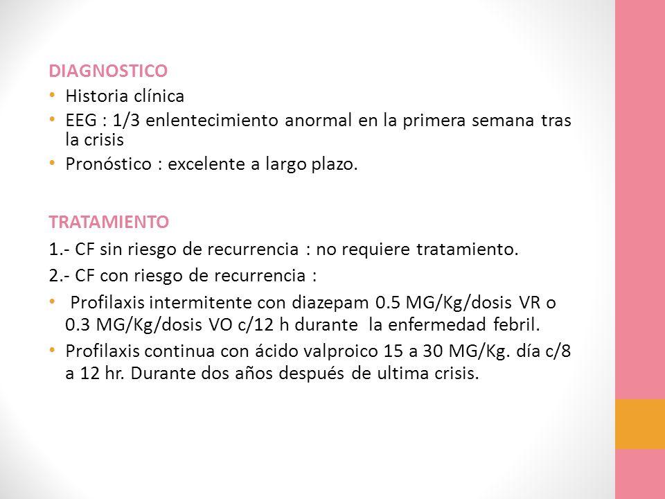 DIAGNOSTICO Historia clínica. EEG : 1/3 enlentecimiento anormal en la primera semana tras la crisis.
